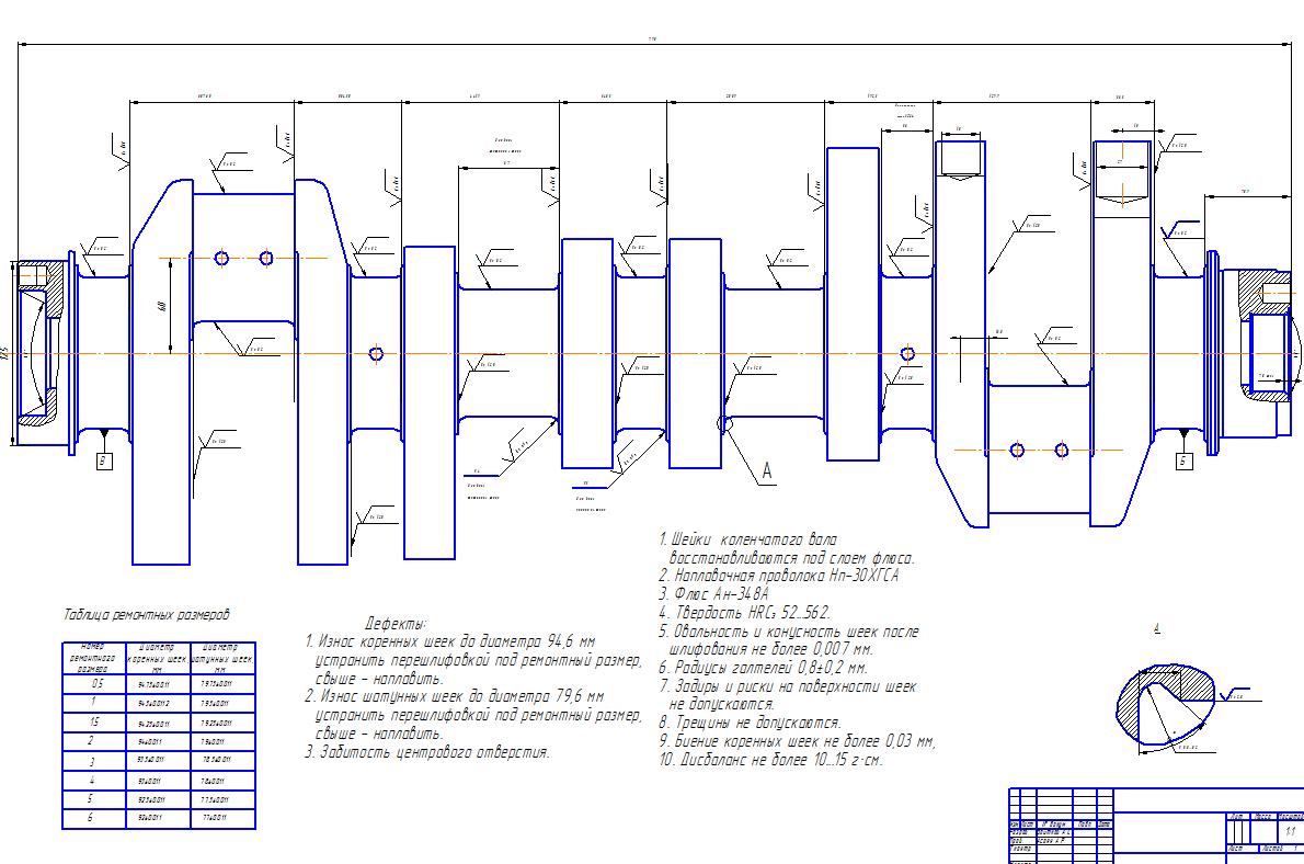 круг Луга-Абразив количество ремонтных размеров к вала ямз-236 для перевозки, транспортировки
